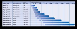 jumbo-load-chart-sml