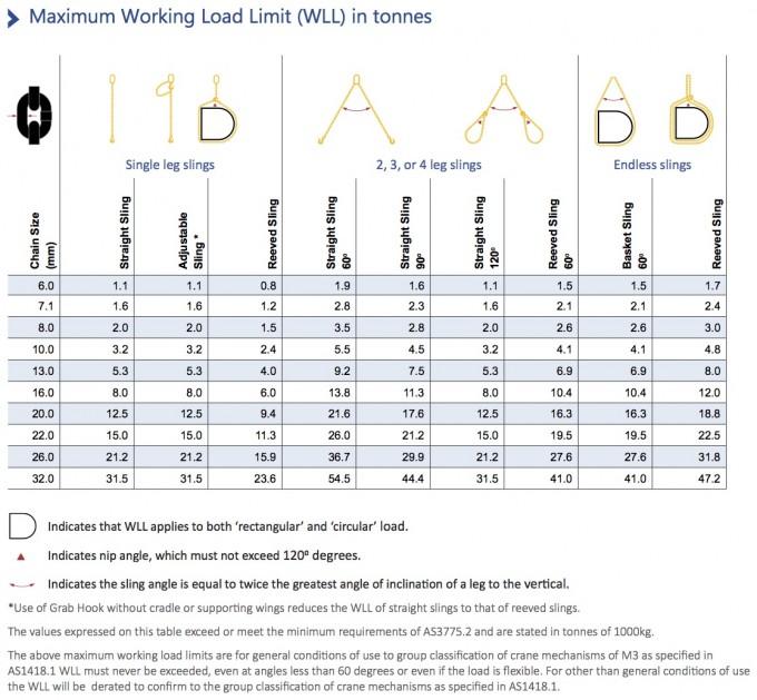 Grade_80_lifting_chain_sling_chart.jpg